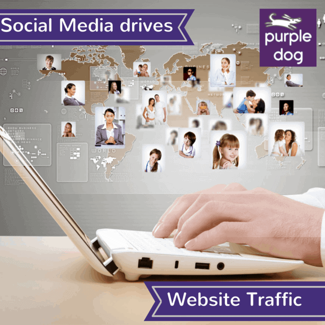 Social media drives traffic to your website