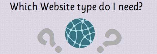 what website type?
