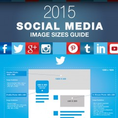 Improve your business online with this social media image guide