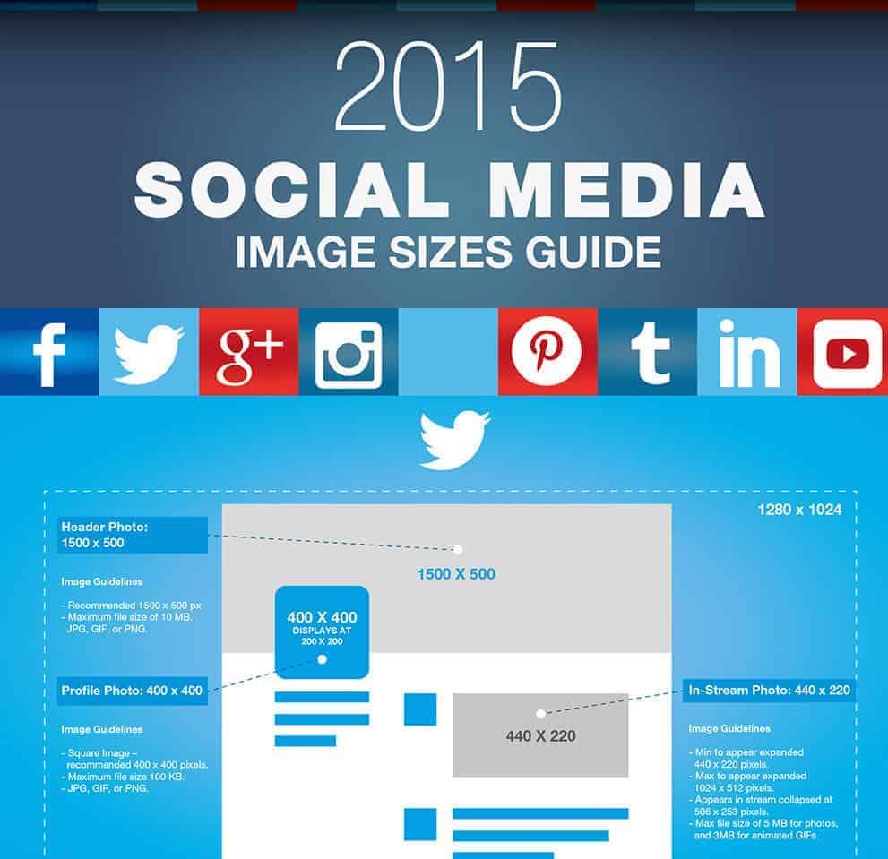 Socialmediasizeguide
