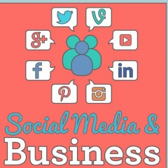 Choosing the most effective social media platform for your business