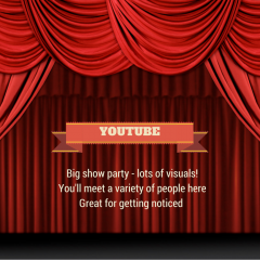 YouTube is a like a big showy party