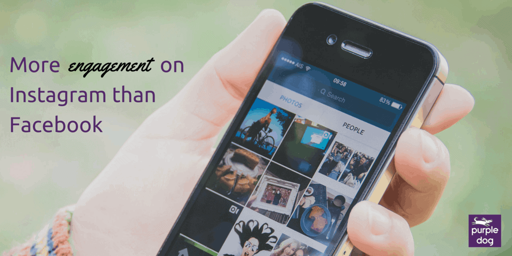 more engagement on instagram than facebook