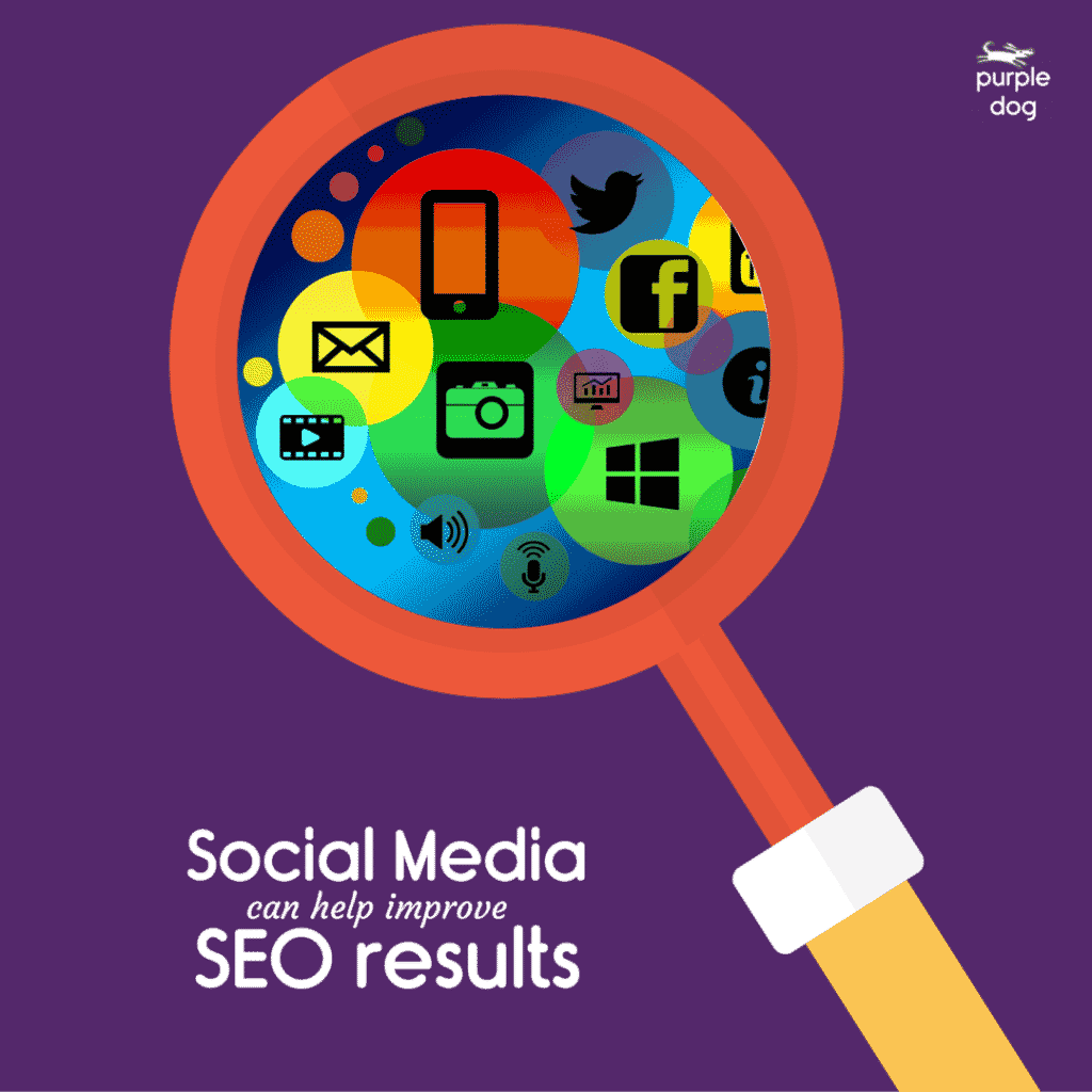 Social Media can help improve SEO results