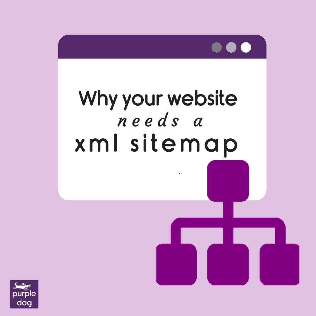 why your website needs an xml sitemap by purple dog